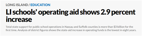 The headline of a Newsday article saying LI Schools got a 2.9% Increase in state funding